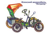 ВЕЛОСИПЕД - МАШИНА, В КОТОРОЙ ЧЕЛОВЕК - ДВИГАТЕЛЬ