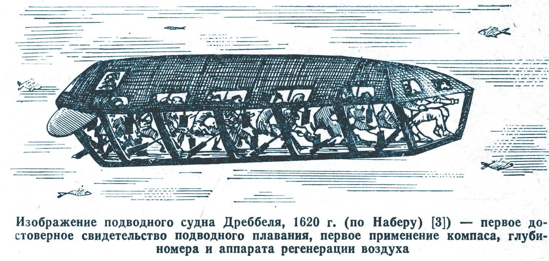назовите имя изобретателя первого действующего образца подводной лодки